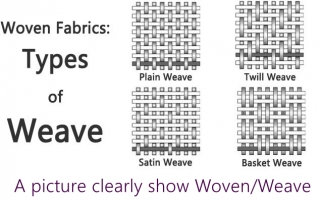 kind of fabric description of woven